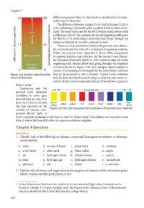 Accelerated-Chemistry-page-100